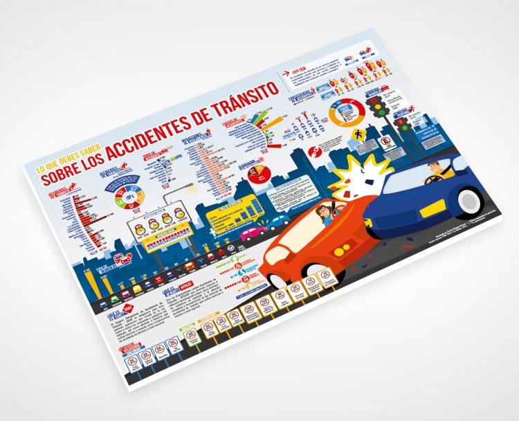 Infografía accidentes de tránsito