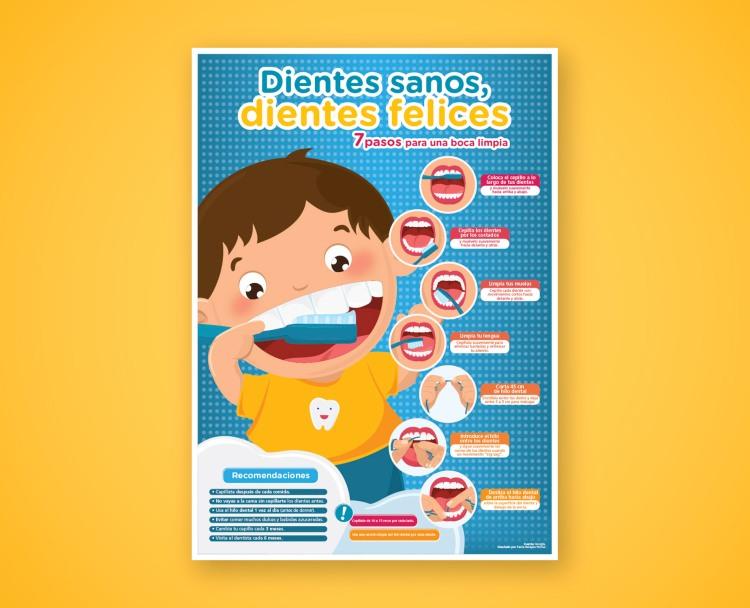 Infografía dientes sanos