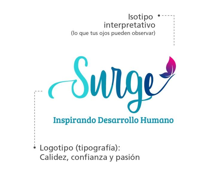 Surge - logo propuesta 01-10-07