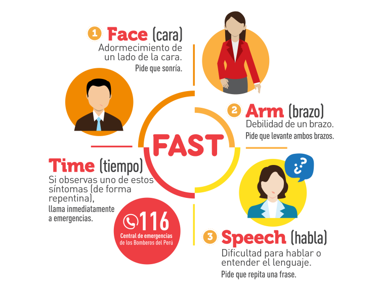 acv_fast