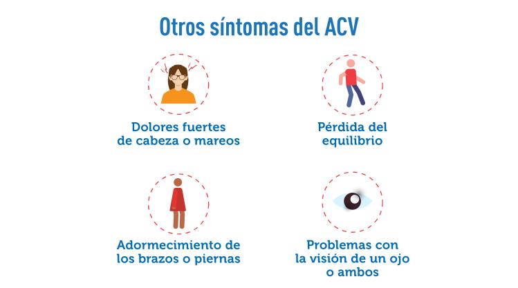 acv_otros síntomas